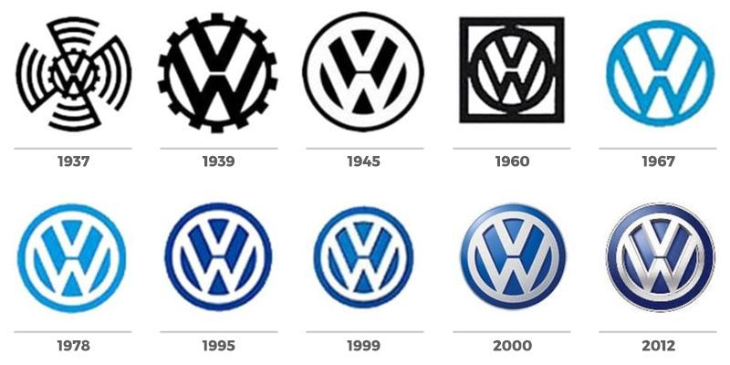 histoire logo VW
